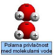 polarna-privlacnost