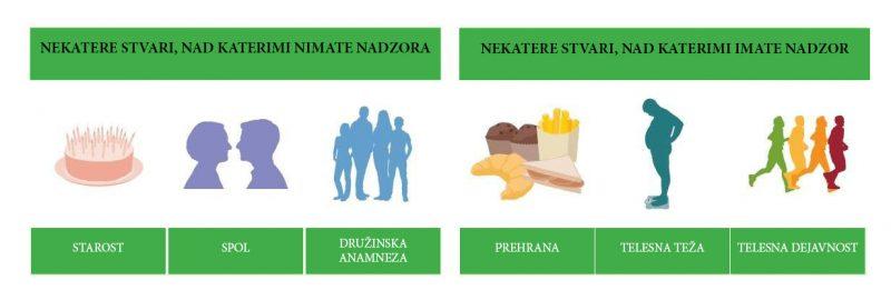 holesterol2