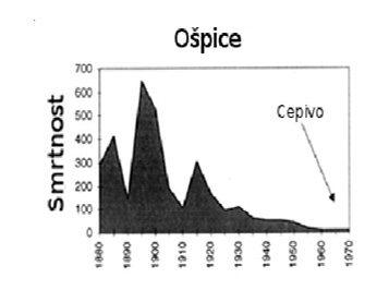ospice5